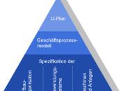 Unternehmensarchitektur